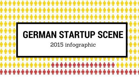 German Startups Panorama (Infographic)
